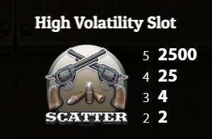 High Volatility Slot Game