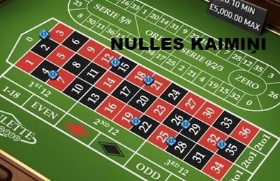 Kā Spēlēt ruleti tiešsaistē