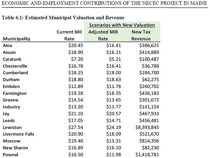 Inflated Tax Benefits.jpg