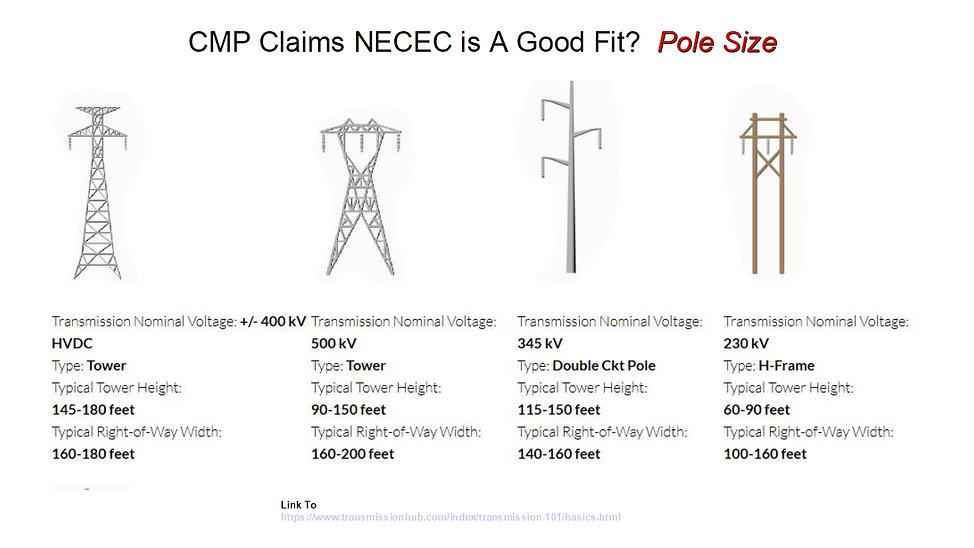 NECEC Presentation27Apr2019v v1 ppt12.jp