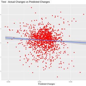 Schmnalysis: How to use Analytics