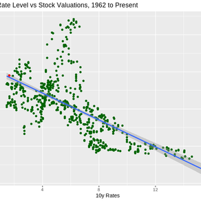 Market Valuations: Are Stocks Cheap?