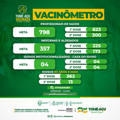 Campanha Tomé-Açu Vacinada
