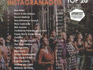 Os festivais portugueses com mais referências no Instagram