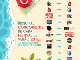OPINIÃO: Implementação dos Estudos de Mercado nos Festivais de Verão