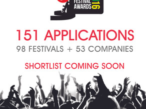 Iberian Festival Awards: 151valid applications (Portugal and Spain)