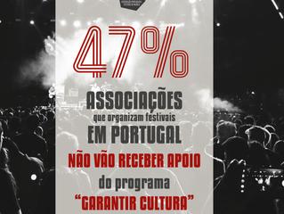 """Metade dos festivais organizados por associações não vão poder candidatar-se ao """"Garantir Cultura"""""""