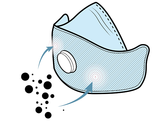 U.mask biotech respirator inhale surface through BioActive layer