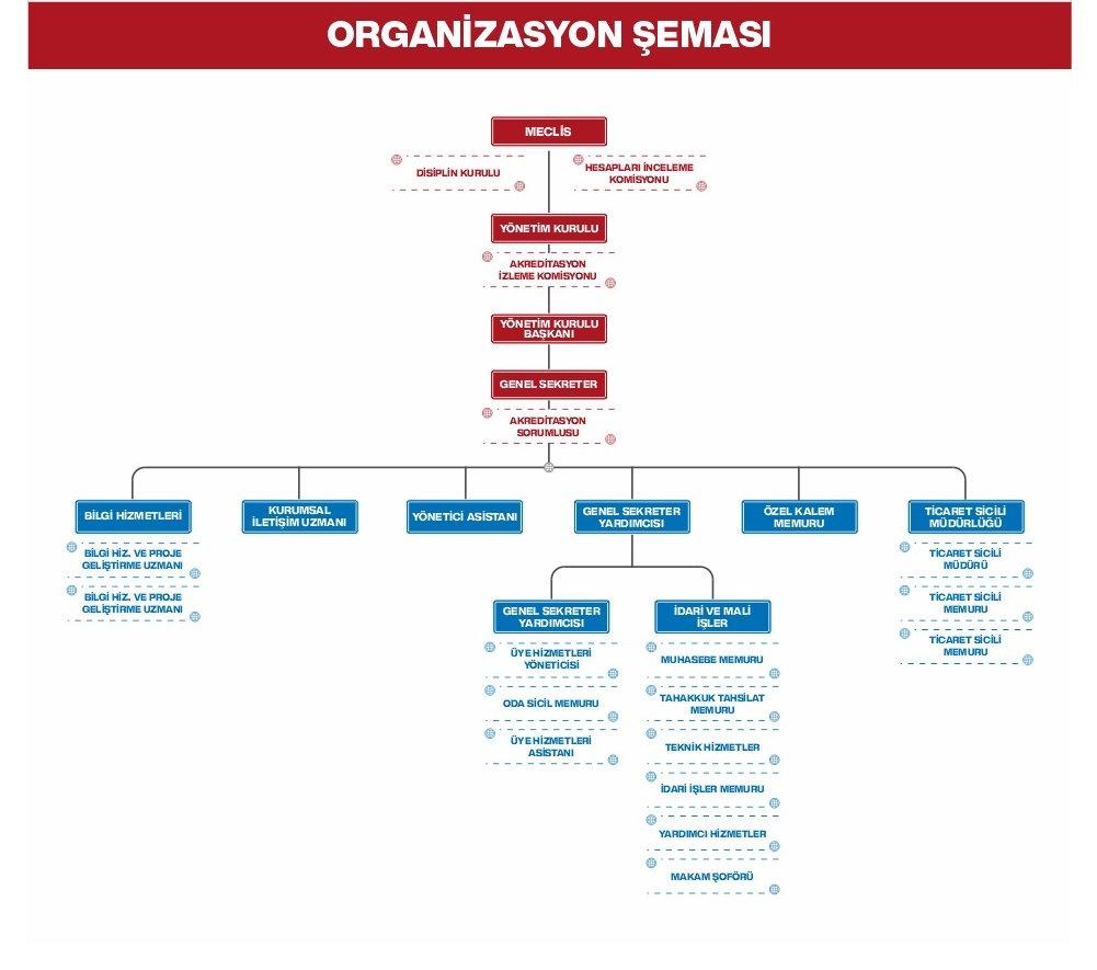 Organizasyon_Semasi.jpg