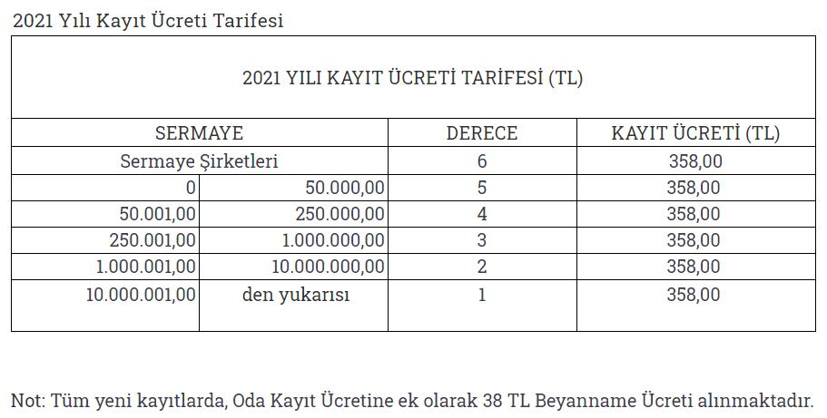 2021 yılı kayıt ücreti tarifesi.png