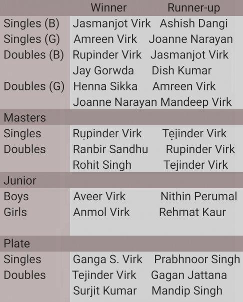 Badminton Results.jpg