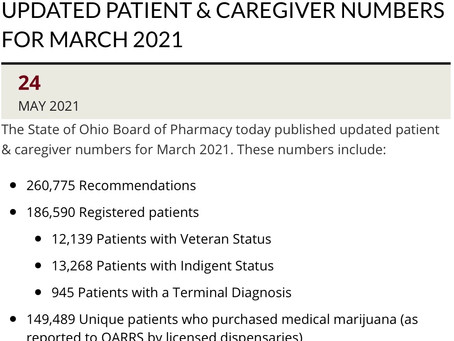 Ohio 2021: Medical Marijuana Patients and Caregivers by the Numbers