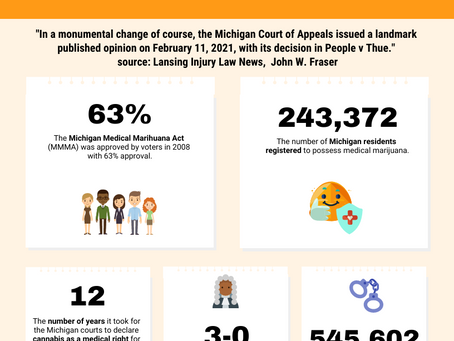 Michigan: Appeals Court OK's Medical Marijuana for those on Probation
