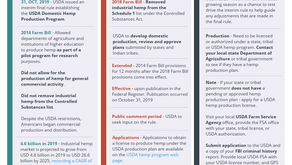 Graphic Roadmap: New USDA Farm Bill Rules