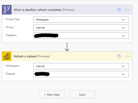 Trigger instant refreshs of Power BI Datasets with Power Automate