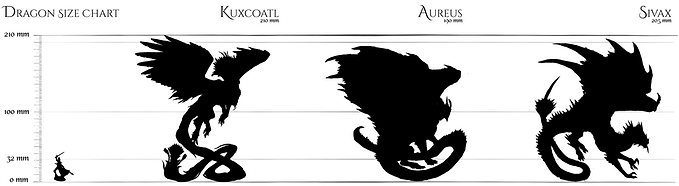 Sizes chart.png