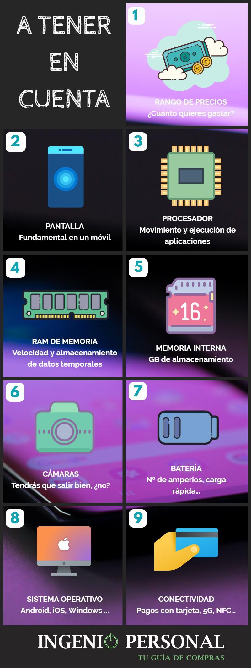 Infografía elementos a tener en cuenta para comprar un móvil