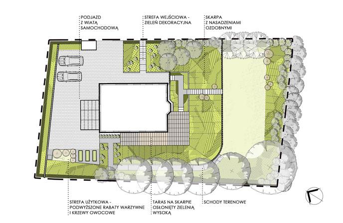 Projekt koncepcyjny ogrodu  w Łazanach