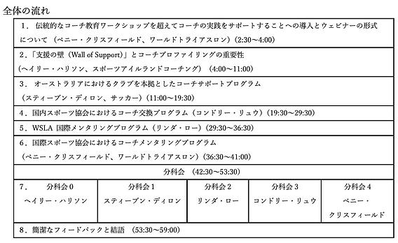 スクリーンショット 2020-07-14 14.52.33.png