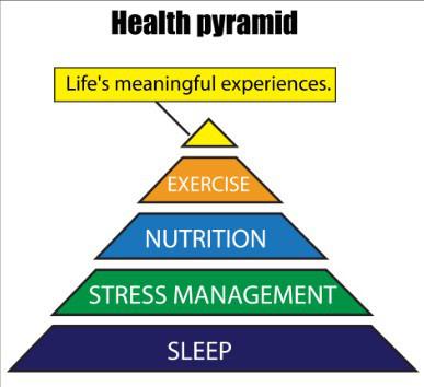 101 Health