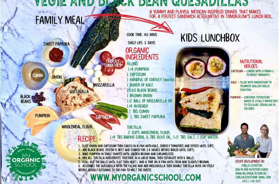 Veggie and Black Bean Quesadillas