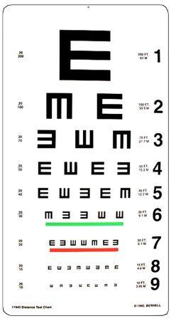 Tumbling E Chart