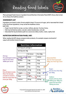 Food labels factsheet pic .jpg