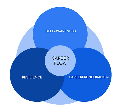 careerflow.png