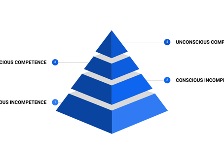 THE FOUR STAGES OF COMPETENCE ON THE PATH TO MASTERY