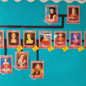 Tudor Family Tree