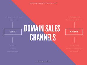 domain names sales channels