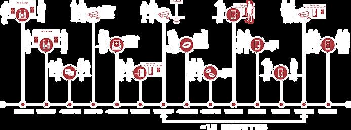 FreeAlbertWilson_Timeline_Horizontal_7_1