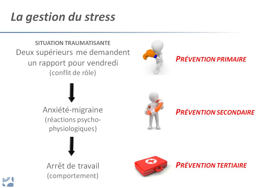 Préventions du stres