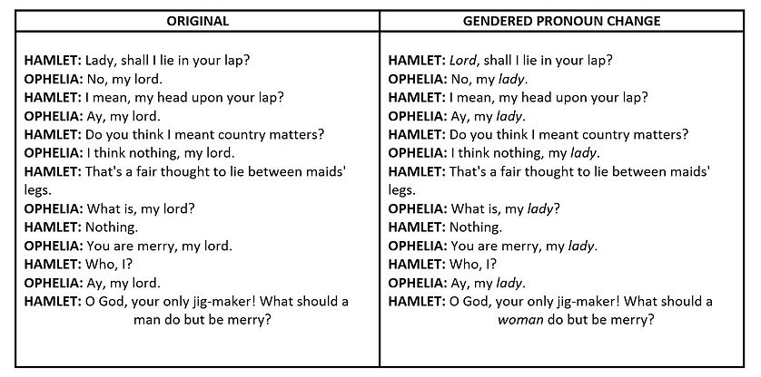 Pronoun Changes Chart.JPG