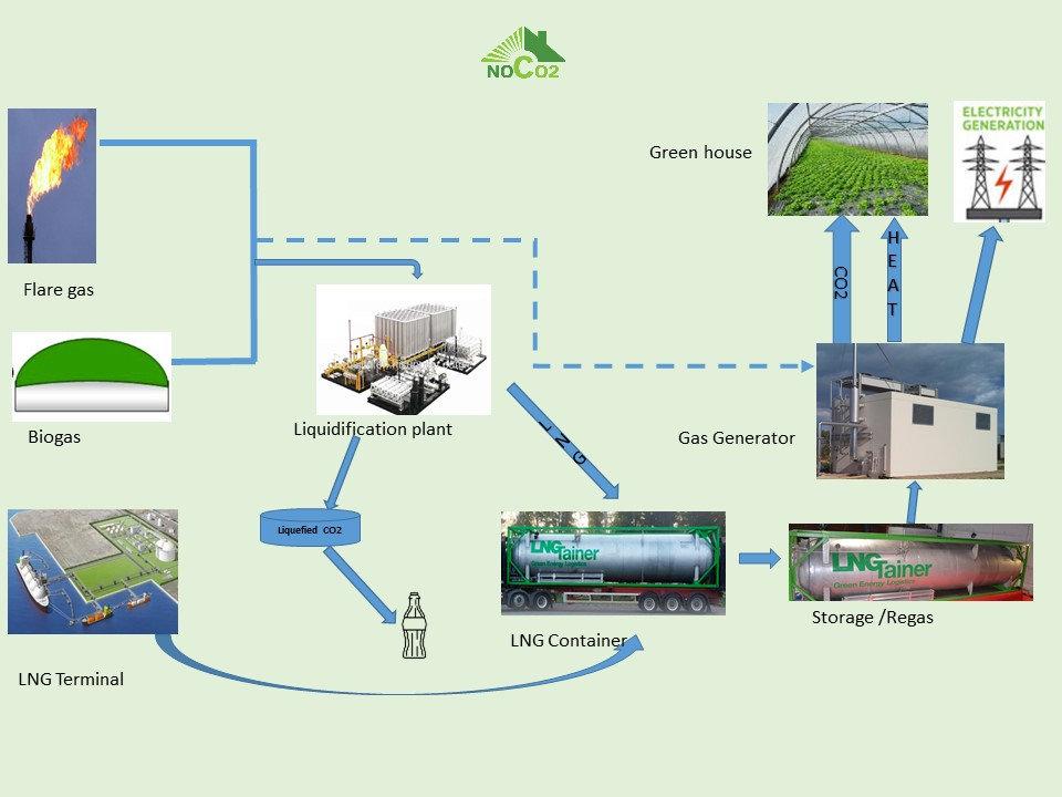 LNG solutions.jpg