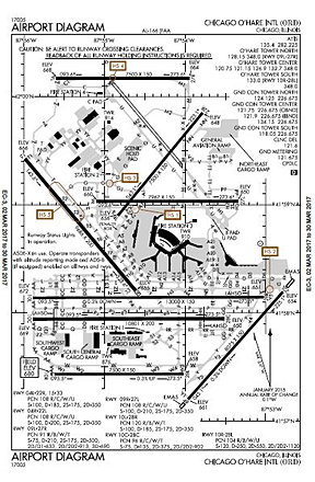 Kord Airport Diagram The Best Airport In The Whole World