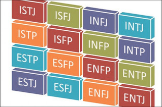 Using Myers Briggs at Work
