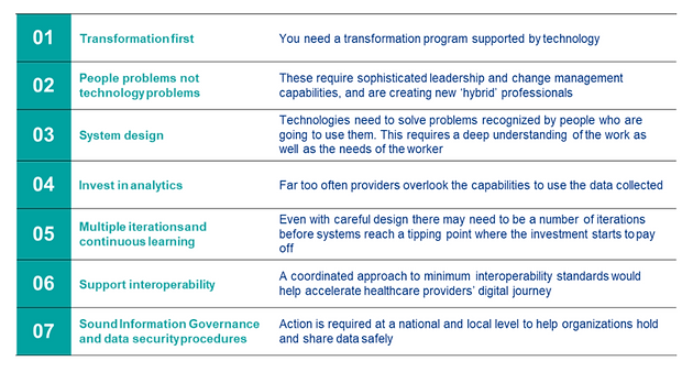 Seven key lessons learnt from digital transformation by