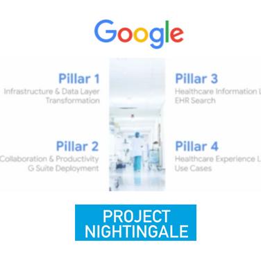 Project Nightingale : Google's four pillars for their secret patient data partnership