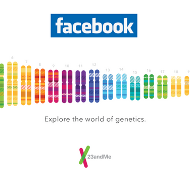 Genetic Testing sites are the new Social Networks, so will Facebook acquire 23andMe?