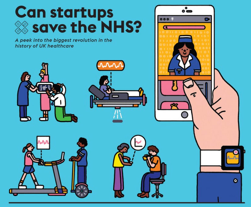 Can startups save the NHS?
