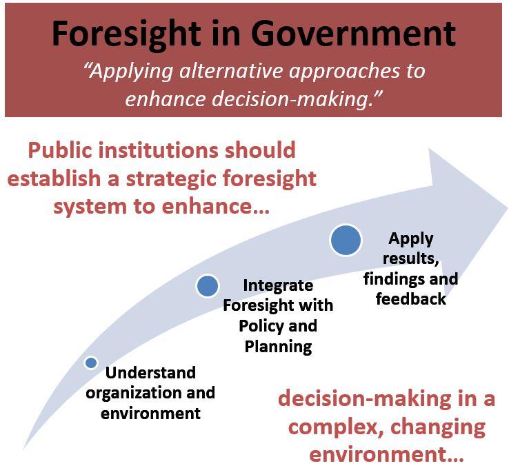 ForesightinGovernment