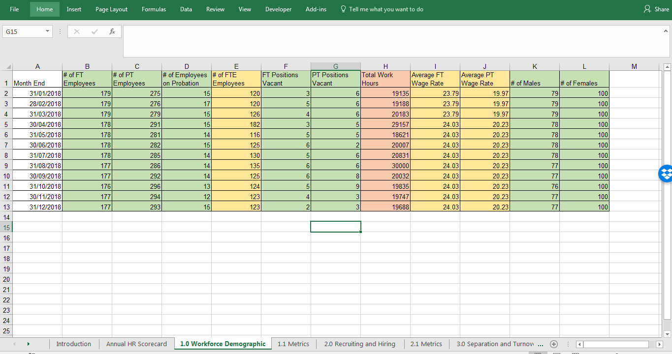 *Example of an excel metrics template