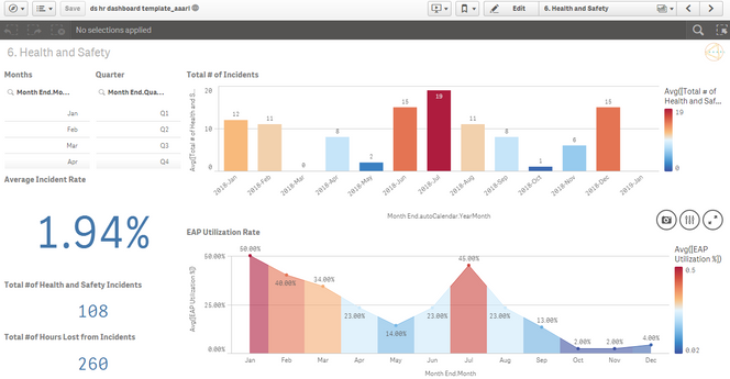 *Example of an interactive dashboard
