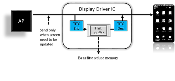 Mobile Display Driver IC.png