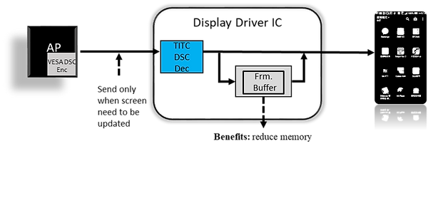 DSC-VDCM-IP-System.png
