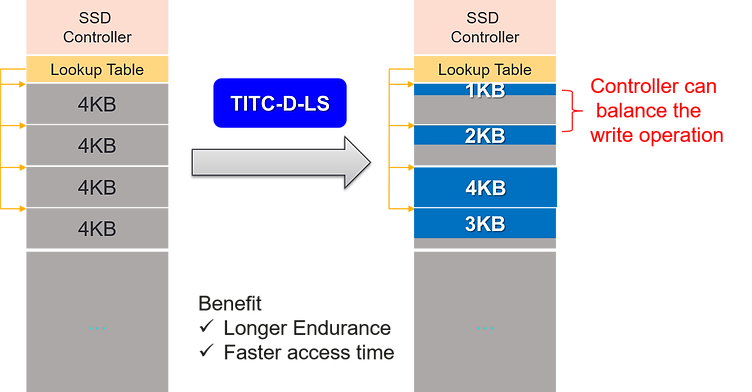 SSDicon-1.png