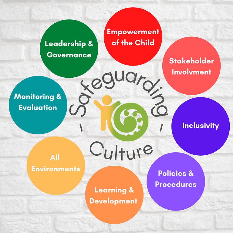 Safer Organisations - A Safeguarding Culture