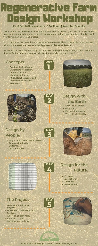 Regenerative Farm Design Workshop.jpg