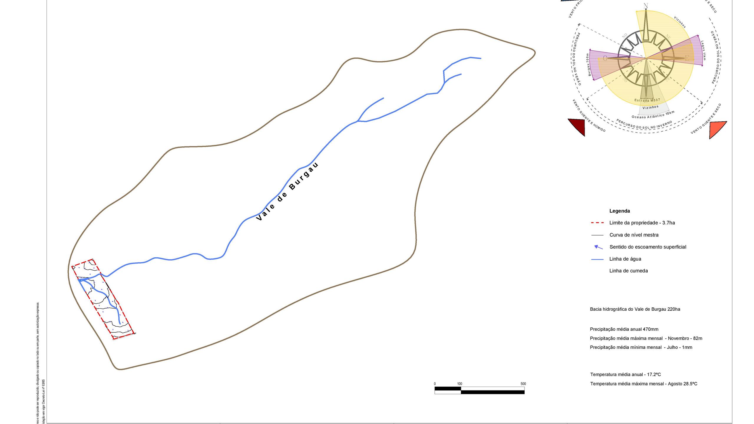 Enquadramento hídrográfico e análise de sectores